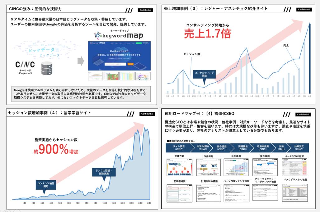 seo_contentsmarketing_seikouzirei-3